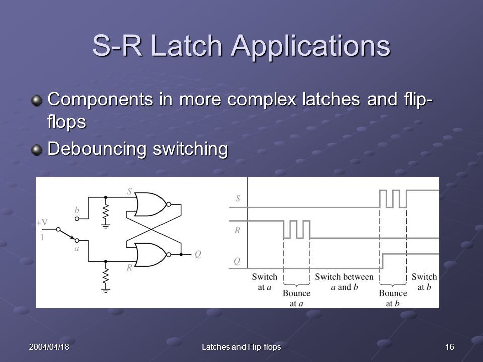 162004/04/18Latches and Flip-flops S-R Latch Applications Components in more complex latches and flip- flops Debouncing switching