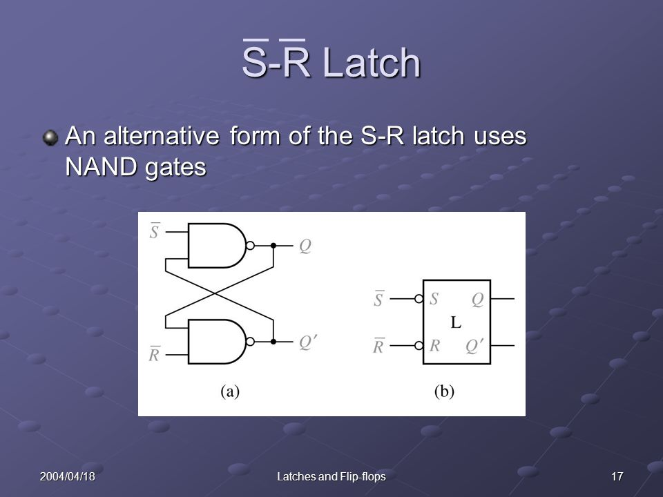 172004/04/18Latches and Flip-flops S-R Latch An alternative form of the S-R latch uses NAND gates