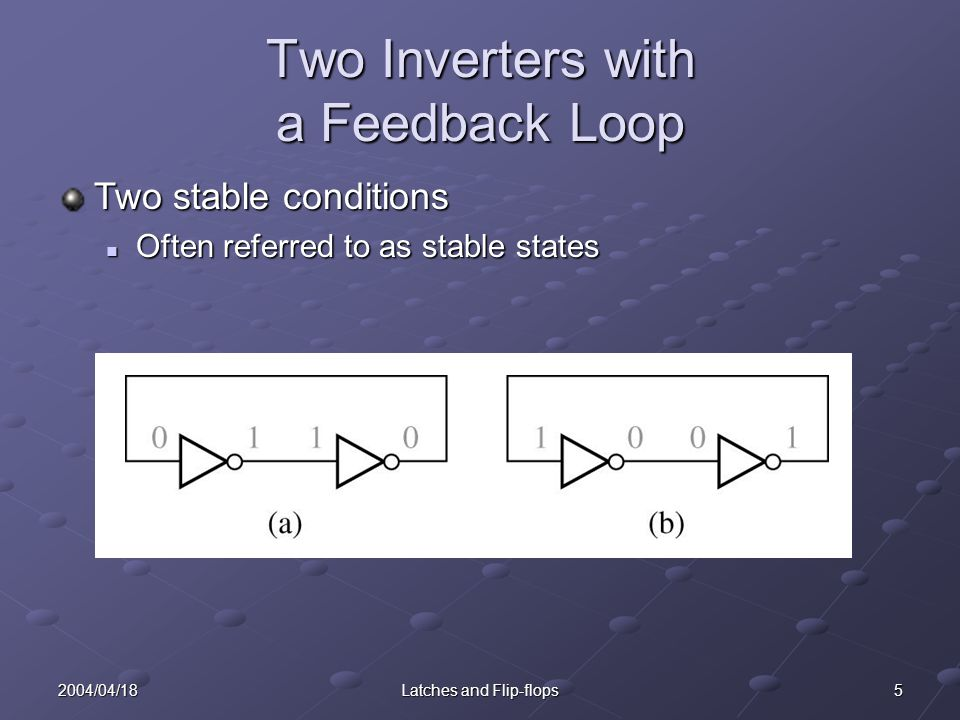 52004/04/18Latches and Flip-flops Two Inverters with a Feedback Loop Two stable conditions Often referred to as stable states Often referred to as sta