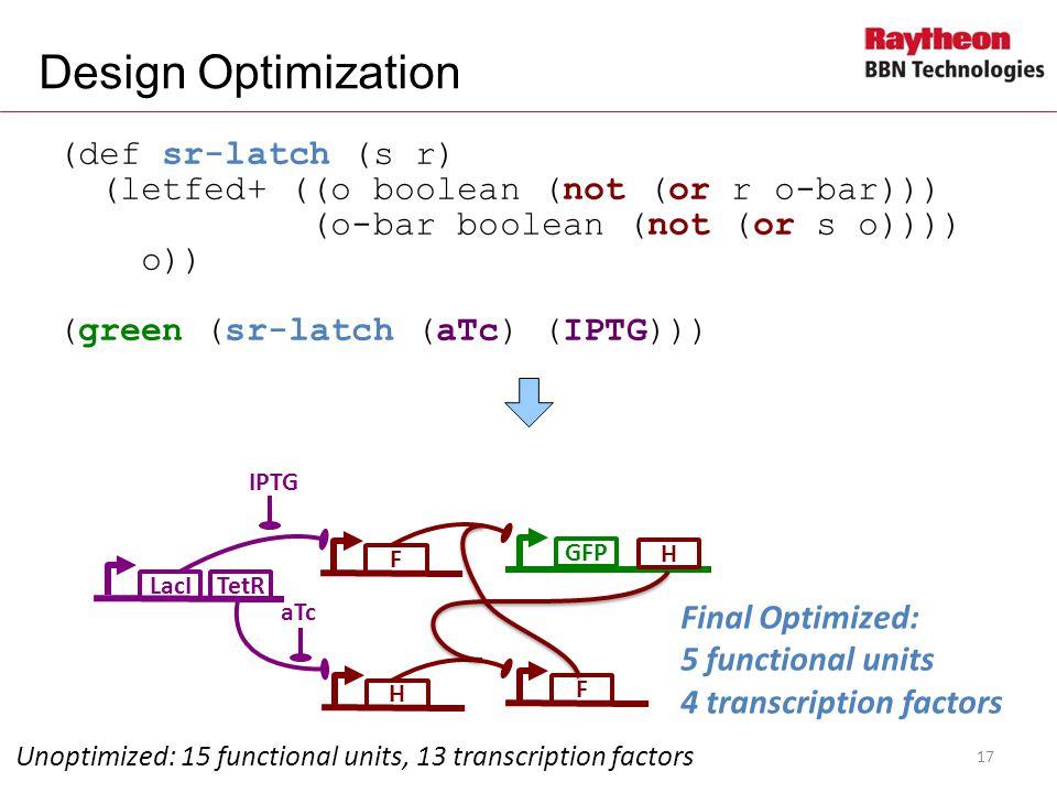 GFP Design Optimization LacI F IPTG TetR H aTc F Final Optimized: 5 functional units 4 transcription factors (def sr-latch (s r) (letfed+ ((o boolean (not (or r o-bar))) (o-bar boolean (not (or s o)))) o)) (green (sr-latch (aTc) (IPTG))) Unoptimized: 15 functional units, 13 transcription factors H 17