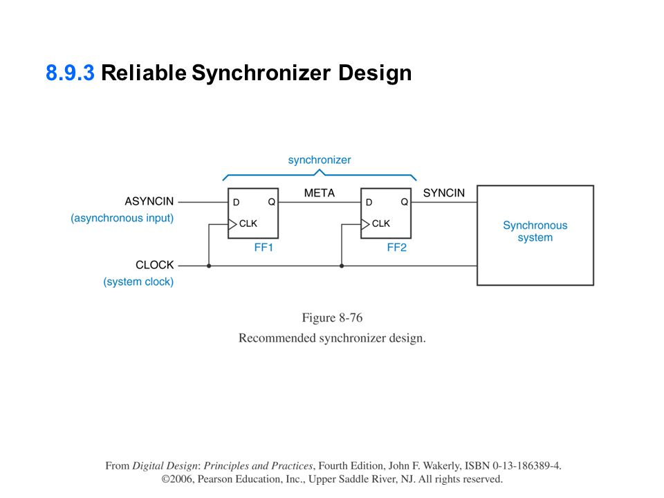8.9.3 Reliable Synchronizer Design