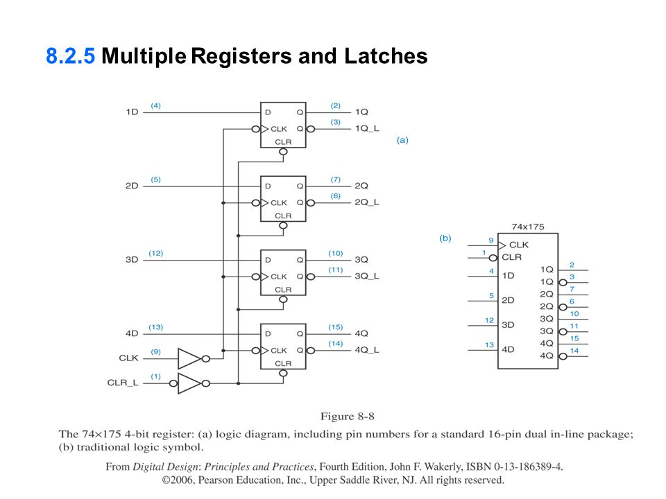 8.2.5 Multiple Registers and Latches