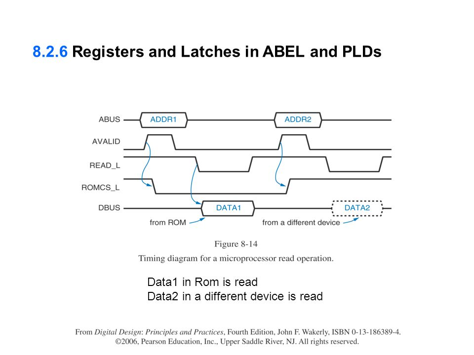 8.2.6 Registers and Latches in ABEL and PLDs Data1 in Rom is read Data2 in a different device is read