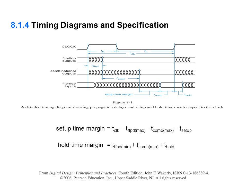 5. Shift Register 8.5.1 Shift Register Structure