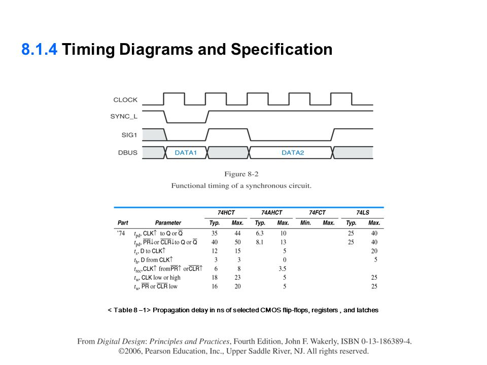 Propagation delay in ns of selected CMOS flip-flops, registers, and latches 8.1.4 Timing Diagrams and Specification