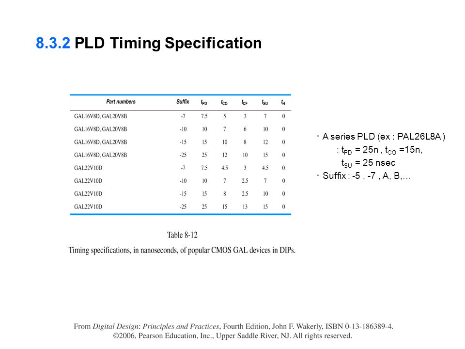 8.3.2 PLD Timing Specification ㆍ A series PLD (ex : PAL26L8A ) : t PD = 25n, t CO =15n, t SU = 25 nsec ㆍ Suffix : -5, -7, A, B,…
