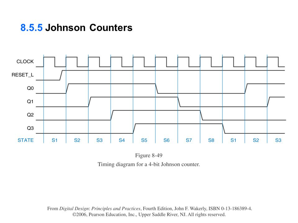 8.5.5 Johnson Counters