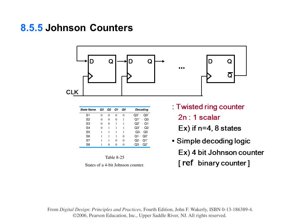 DQDQDQ CLK Q : Twisted ring counter 2n : 1 scalar Ex) if n=4, 8 states Simple decoding logic Ex) 4 bit Johnson counter [ ref binary counter ] 8.5.5 Johnson Counters