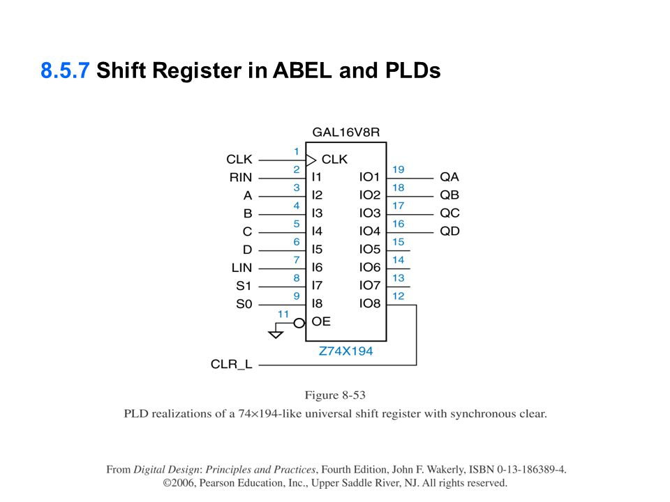 8.5.7 Shift Register in ABEL and PLDs
