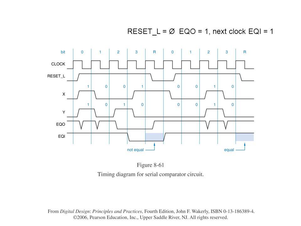 RESET_L = Ø EQO = 1, next clock EQI = 1