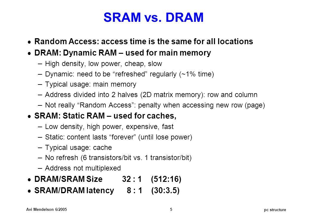 pc structure Avi Mendelson 6/2005 5 SRAM vs.