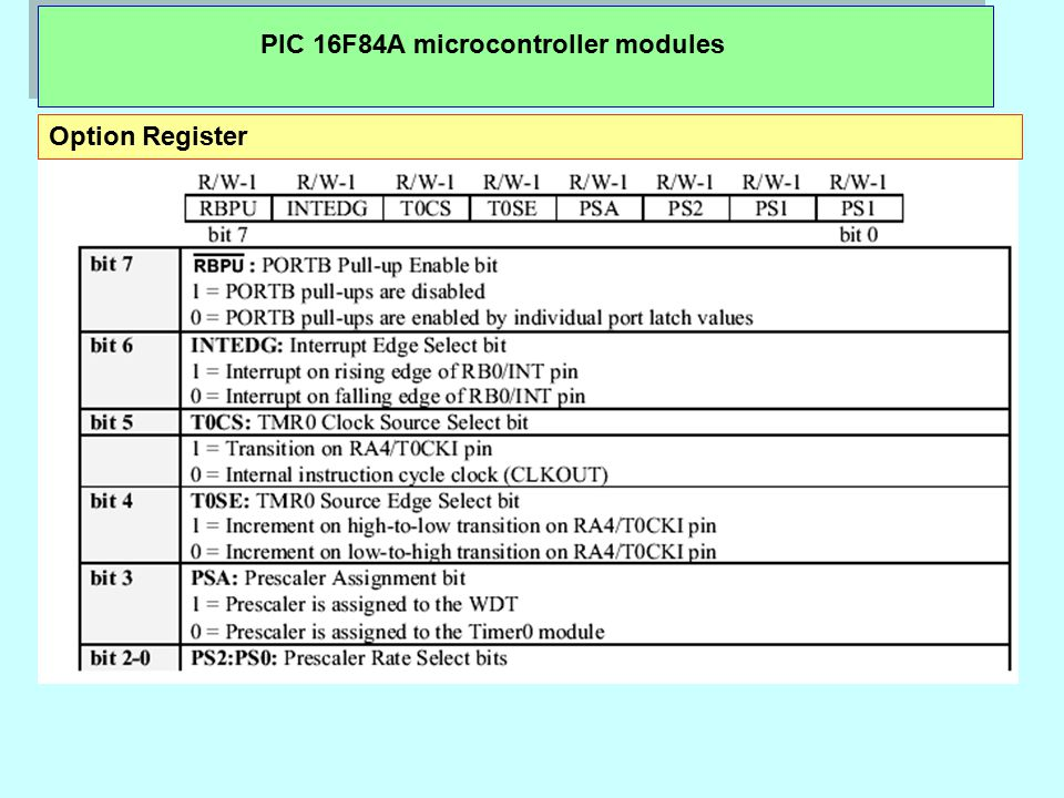 PIC 16F84A microcontroller modules Option Register