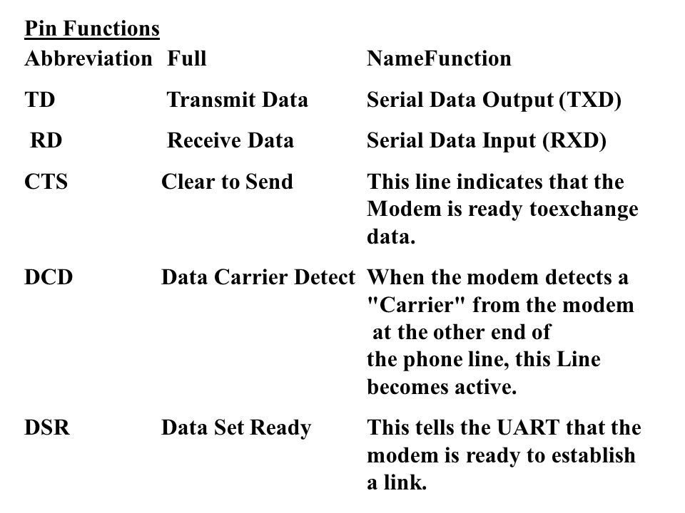 AbbreviationFull NameFunction DTRData Terminal Ready This is the opposite to DSR.