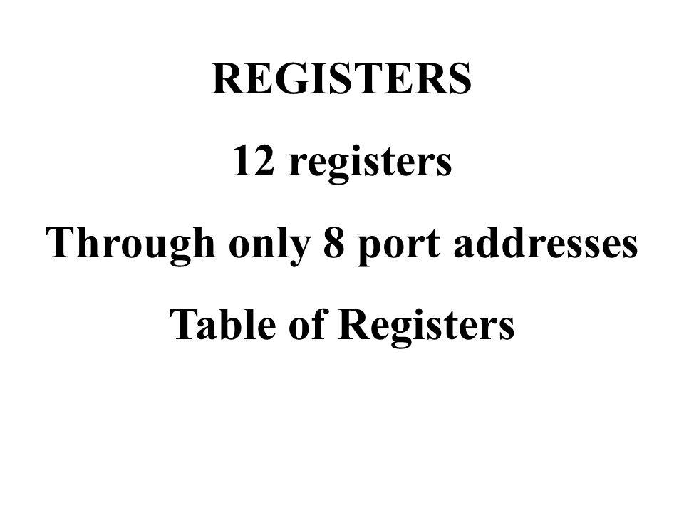 Base AddressDLABRead/WriteAbr.Register Name + 0 =0Write-Transmitter Holding Buffer =0Read-Receiver Buffer =1Read/Write-Divisor Latch Low Byte + 1 =0Read/WriteIERInterrupt Enable Register =1Read/Write-Divisor Latch High Byte + 2 -ReadIIR Interrupt Identification Register -WriteFCRFIFO Control Register + 3-Read/WriteLCRLine Control Register + 4-Read/WriteMCRModem Control Register + 5-ReadLSRLine Status Register + 6-ReadMSRModem Status Register + 7-Read/Write-Scratch Register Table 5 : Table of Registers