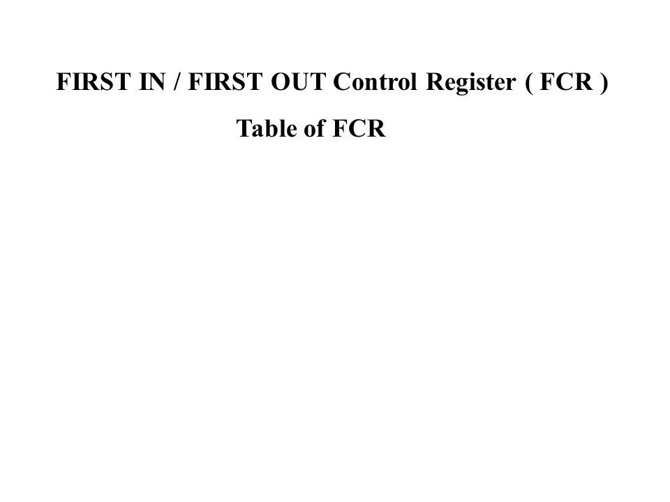 BitNotes Bits 6 and 7 Bit 7Bit 6Interrupt Trigger Level 001 Byte 014 Bytes 108 Bytes 1114 Bytes Bit 5Enable 64 Byte FIFO (16750 only) Bit 4Reserved Bit 3 DMA Mode Select.