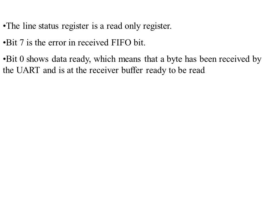BitNotes Bit 7Carrier Detect Bit 6Ring Indicator Bit 5Data Set Ready Bit 4Clear To Send Bit 3Delta Data Carrier Detect Bit 2Trailing Edge Ring Indicator Bit 1Delta Data Set Ready Bit 0Delta Clear to Send Modem Status Register (MSR)