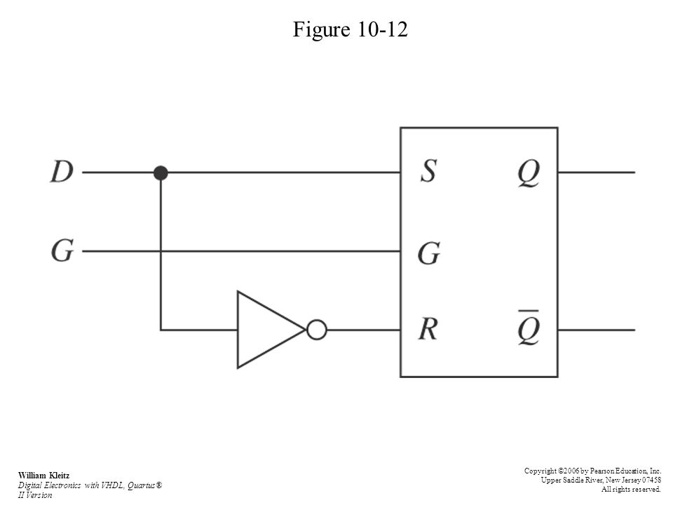 Figure 10-12 Copyright ©2006 by Pearson Education, Inc. Upper Saddle River, New Jersey 07458 All rights reserved. William Kleitz Digital Electronics w