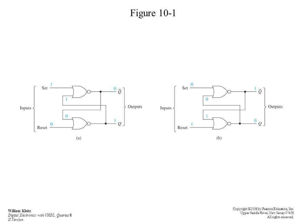 Figure 10-1 Copyright ©2006 by Pearson Education, Inc. Upper Saddle River, New Jersey 07458 All rights reserved. William Kleitz Digital Electronics wi