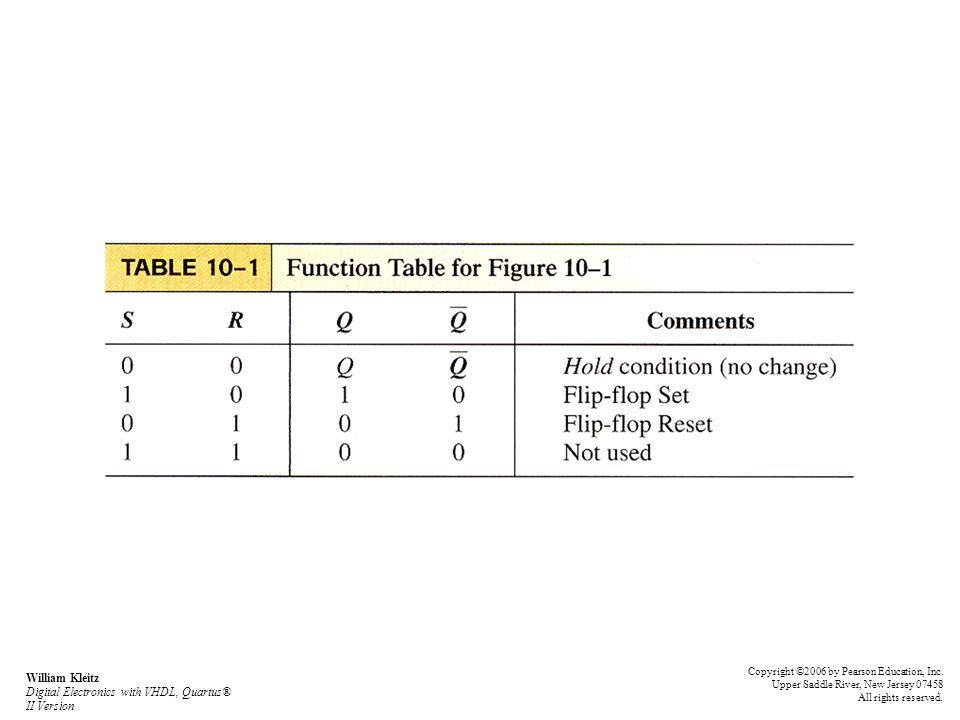 D Flip-Flop: 7474 IC; VHDL Description –Function Table See Table 10-4 –Setup Time time D must be stable before transition of C p Copyright ©2006 by Pearson Education, Inc.