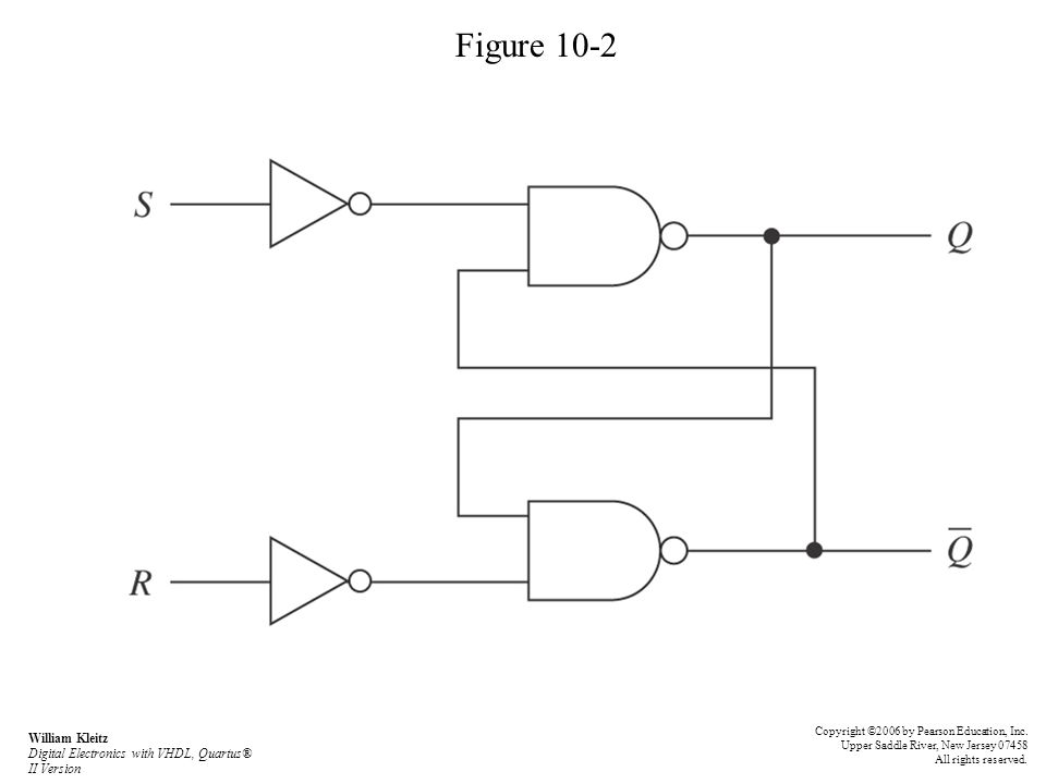 Figure 10-2 Copyright ©2006 by Pearson Education, Inc. Upper Saddle River, New Jersey 07458 All rights reserved. William Kleitz Digital Electronics wi