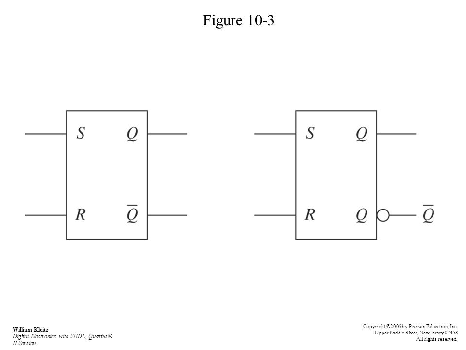Figure 10-3 Copyright ©2006 by Pearson Education, Inc. Upper Saddle River, New Jersey 07458 All rights reserved. William Kleitz Digital Electronics wi