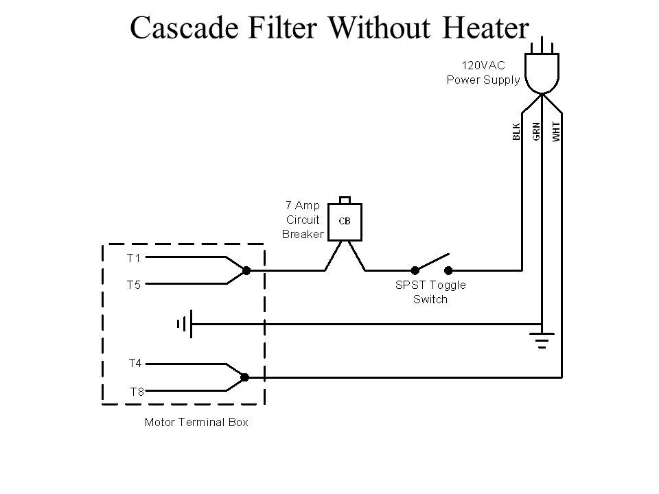 Cascade Filter Without Heater