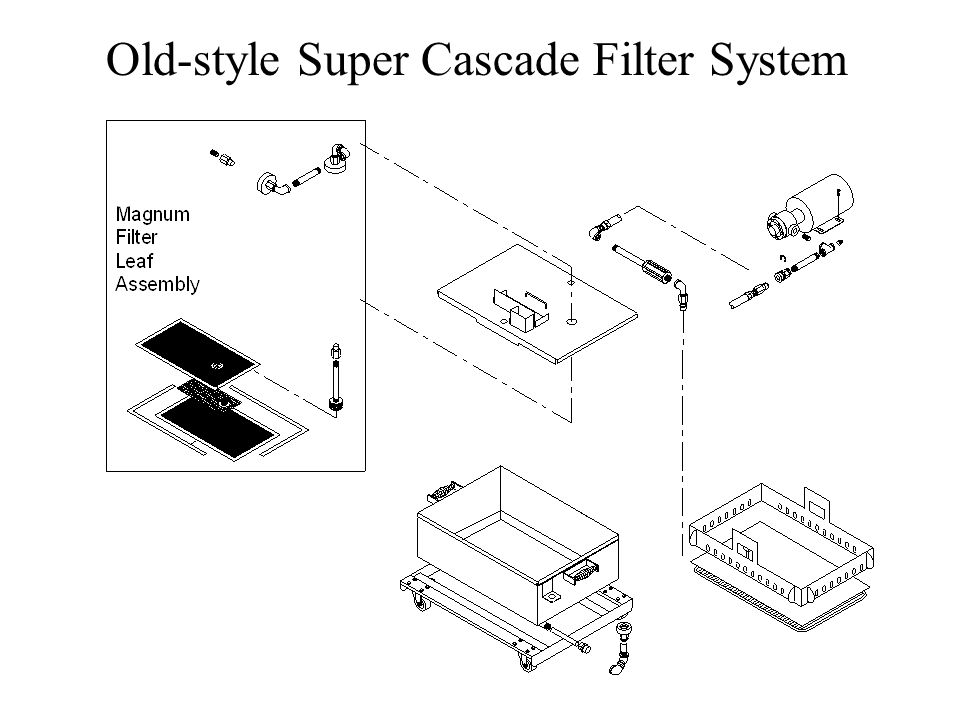 Old-style Super Cascade Filter System