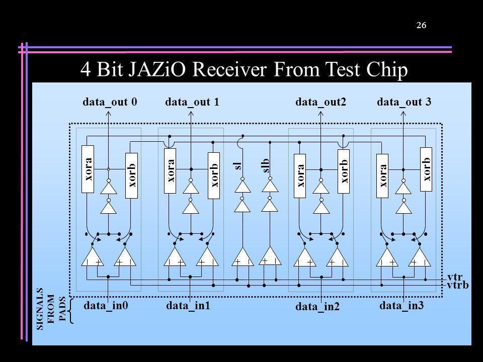 26 4 Bit JAZiO Receiver From Test Chip
