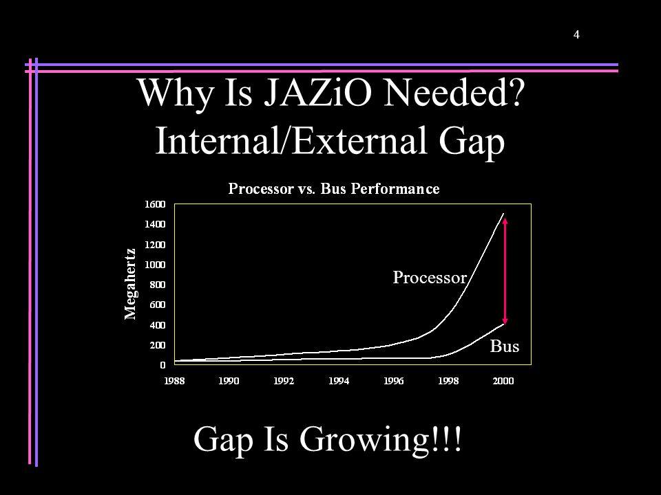 4 Why Is JAZiO Needed Internal/External Gap Gap Is Growing!!! Processor Bus