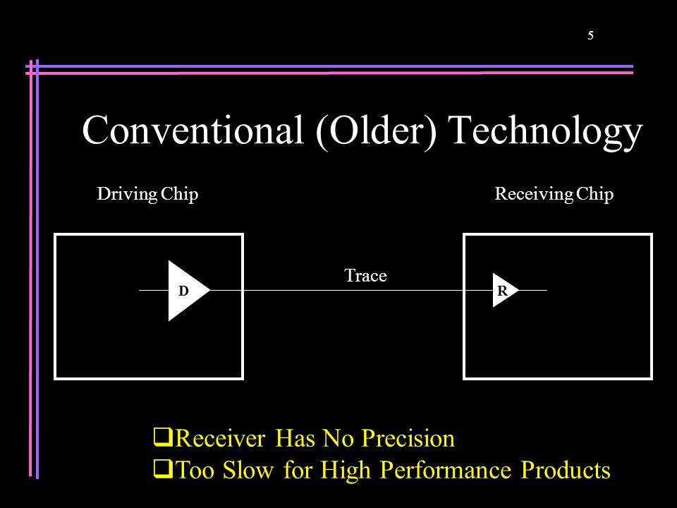 5 Conventional (Older) Technology  Receiver Has No Precision  Too Slow for High Performance Products Receiving ChipDriving Chip DR Trace