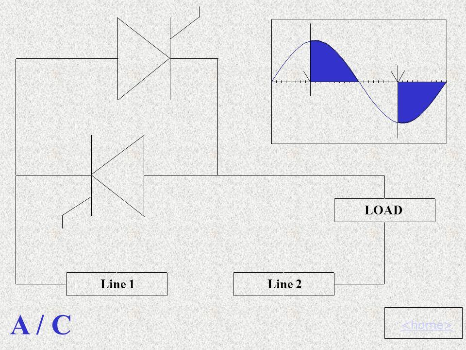 Line 1Line 2 LOAD A / C