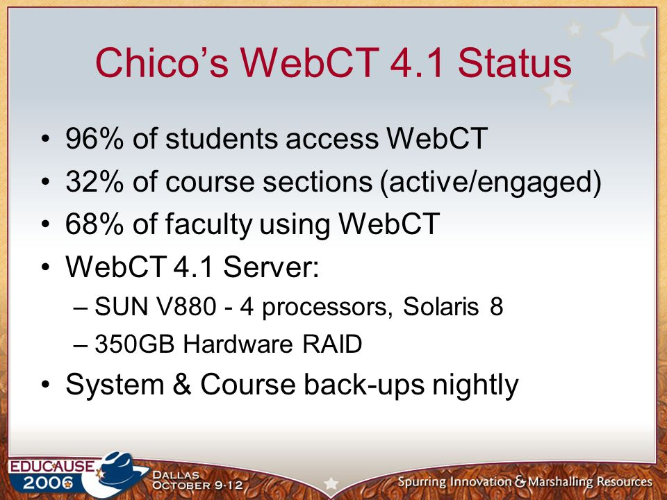 Chico's WebCT 4.1 Status 96% of students access WebCT 32% of course sections (active/engaged) 68% of faculty using WebCT WebCT 4.1 Server: –SUN V880 - 4 processors, Solaris 8 –350GB Hardware RAID System & Course back-ups nightly