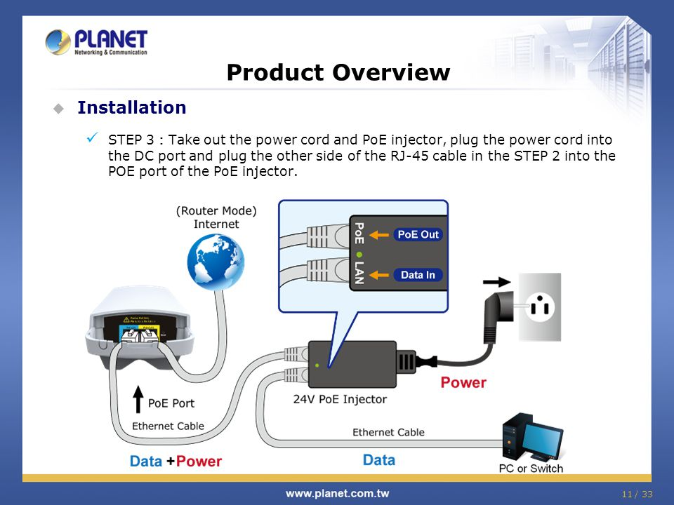 Product Overview  Installation STEP 3 : Take out the power cord and PoE injector, plug the power cord into the DC port and plug the other side of the