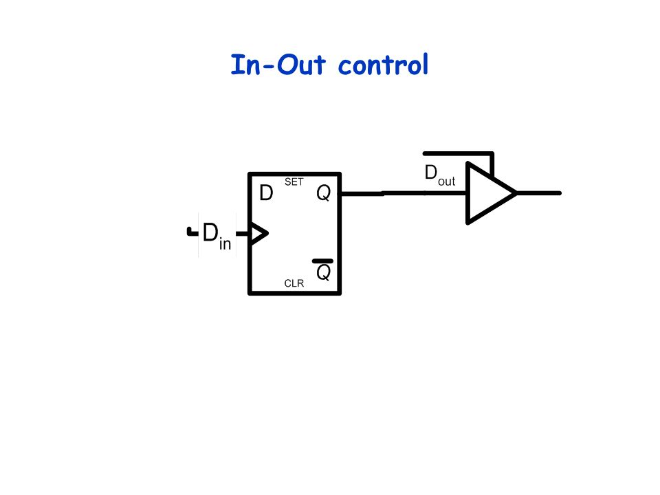 In-Out control