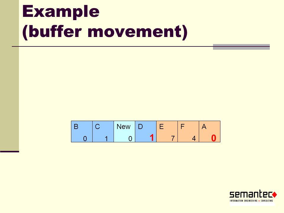 Example (buffer movement) 0 1 74 ADFENew 13 B C 0 B 1 C 0