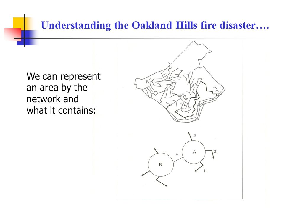 We can represent an area by the network and what it contains: Understanding the Oakland Hills fire disaster….