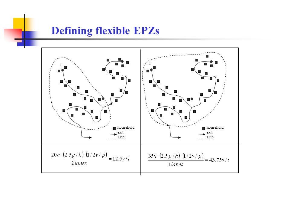 Defining flexible EPZs