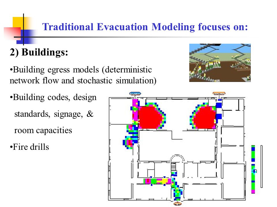 Building egress models (deterministic network flow and stochastic simulation) Building codes, design standards, signage, & room capacities Fire drills