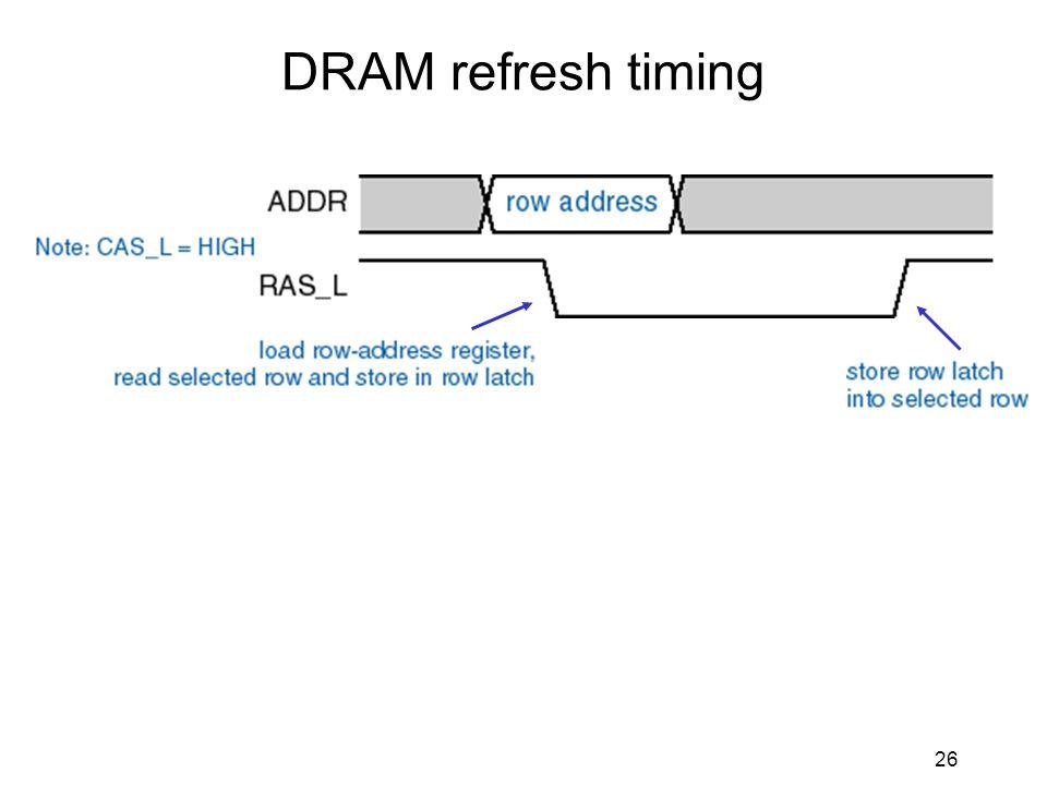 26 DRAM refresh timing