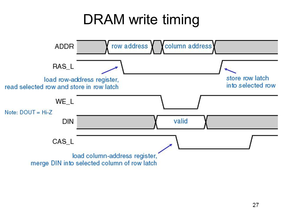 27 DRAM write timing