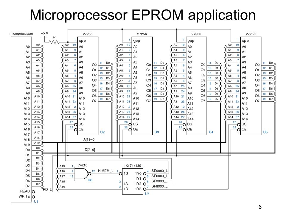 17 SRAM devices Similar to ROM packages 28-pin DIPs32-pin DIPs
