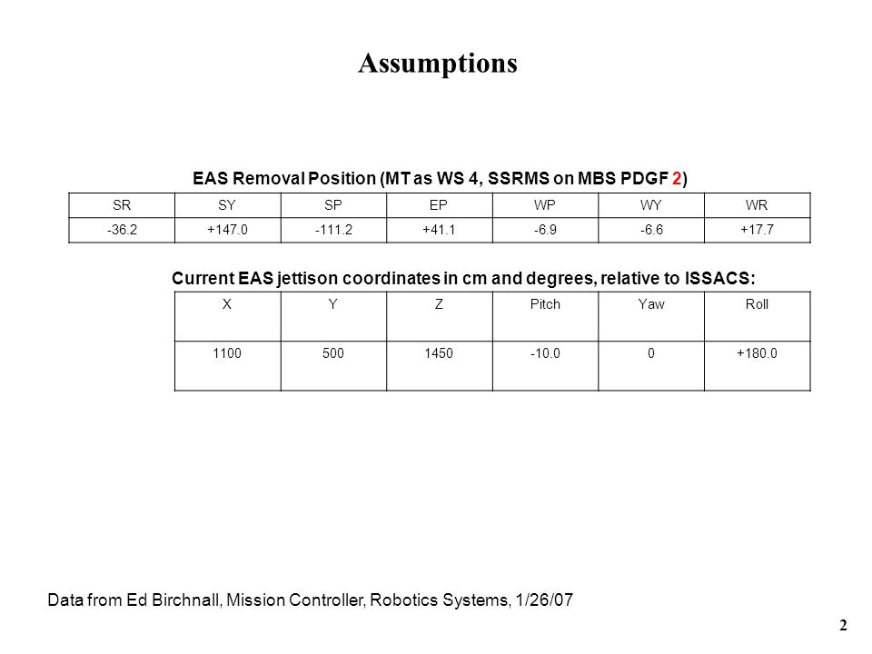 Assumptions 2 EAS Removal Position (MT as WS 4, SSRMS on MBS PDGF 2) SRSYSPEPWPWYWR -36.2+147.0-111.2+41.1-6.9-6.6+17.7 Current EAS jettison coordinat