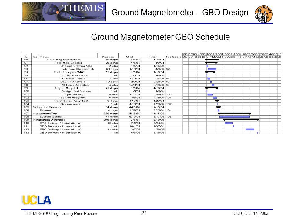 THEMIS/GBO Engineering Peer Review 21 UCB, Oct. 17, 2003 Ground Magnetometer – GBO Design Ground Magnetometer GBO Schedule