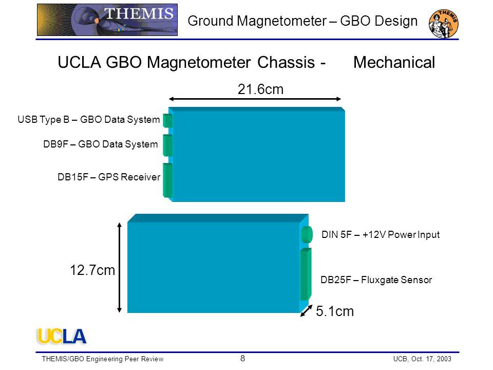 THEMIS/GBO Engineering Peer Review 19 UCB, Oct.
