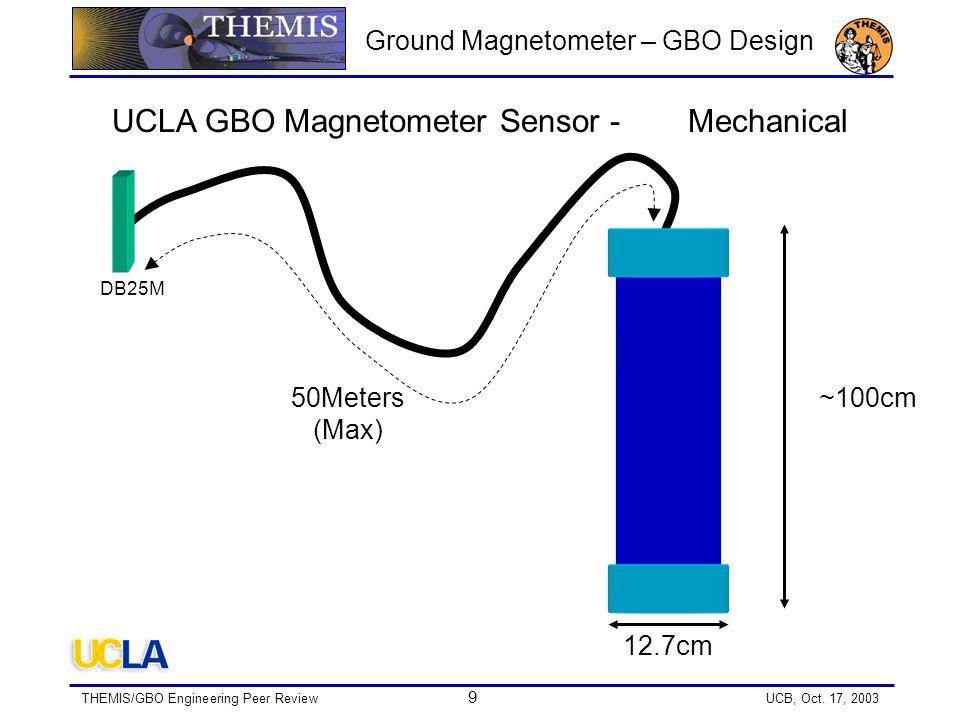 THEMIS/GBO Engineering Peer Review 9 UCB, Oct. 17, 2003 UCLA GBO Magnetometer Sensor -Mechanical DB25M ~100cm Ground Magnetometer – GBO Design 12.7cm