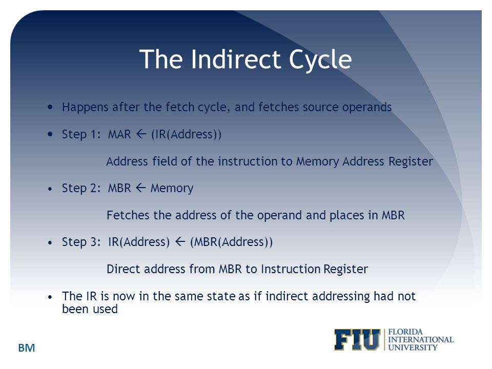 The Indirect Cycle Happens after the fetch cycle, and fetches source operands Step 1: MAR  (IR(Address)) Address field of the instruction to Memory A