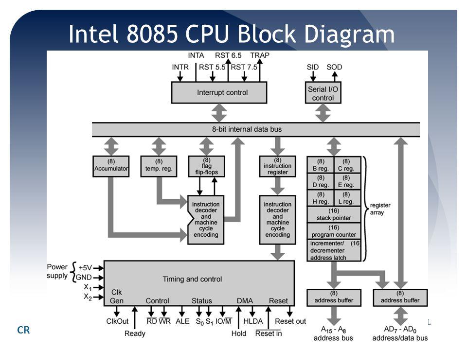 Intel 8085 CPU Block Diagram CR