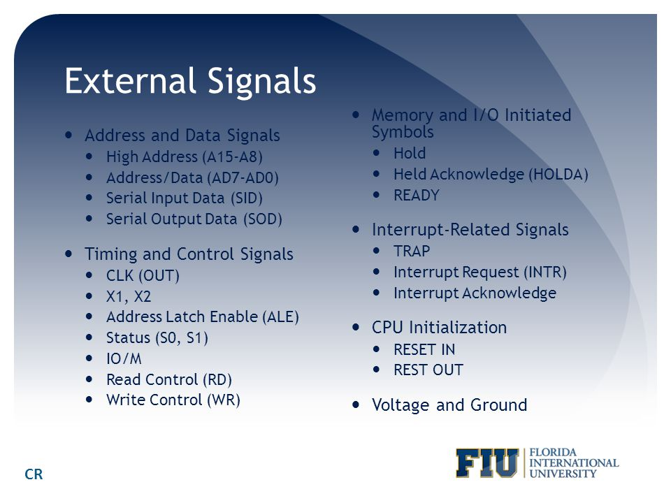 External Signals Address and Data Signals High Address (A15-A8) Address/Data (AD7-AD0) Serial Input Data (SID) Serial Output Data (SOD) Timing and Con