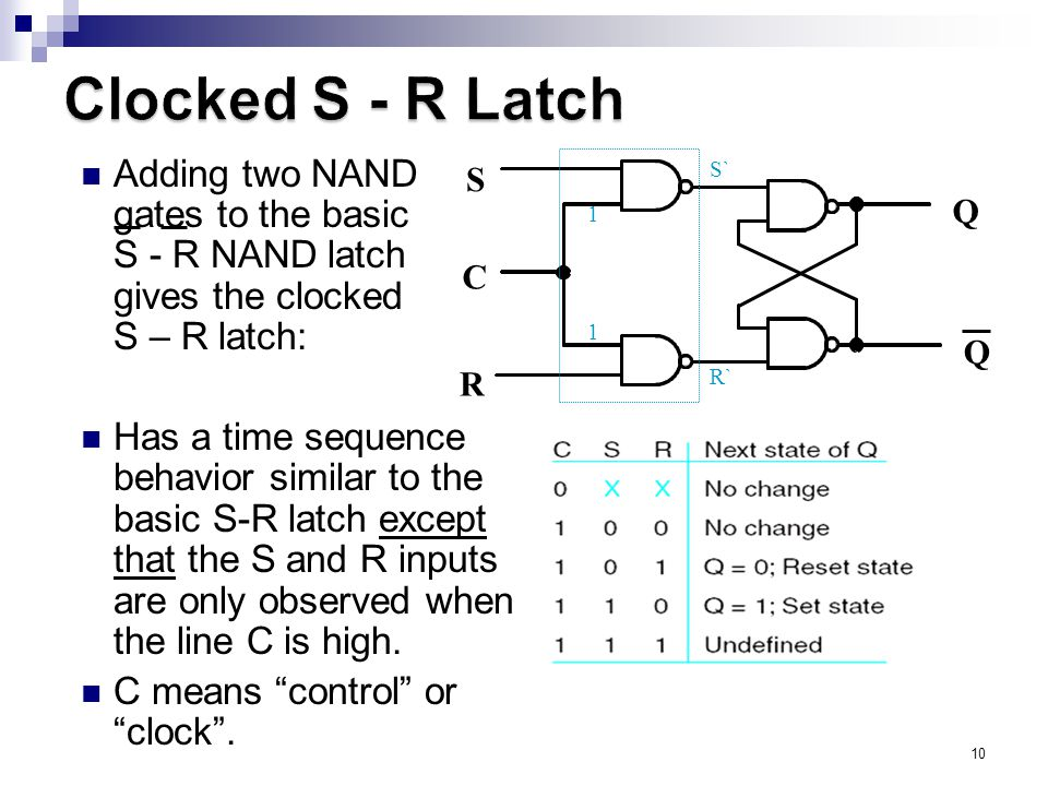 10 Adding two NAND gates to the basic S - R NAND latch gives the clocked S – R latch: Has a time sequence behavior similar to the basic S-R latch except that the S and R inputs are only observed when the line C is high.