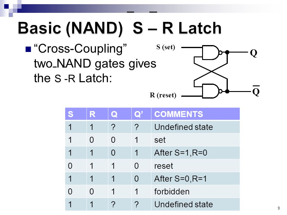 9 Cross-Coupling two NAND gates gives the S -R Latch: Q S (set) R (reset) Q SRQQ'COMMENTS 11??Undefined state 1001set 1101After S=1,R=0 0110reset 1110After S=0,R=1 0011forbidden 11??Undefined state
